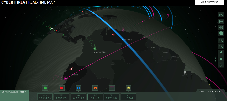 CyberthreatRealTime