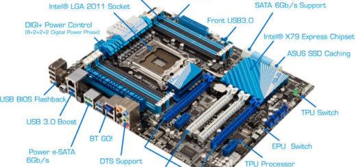 ASUS Placa Base PCB